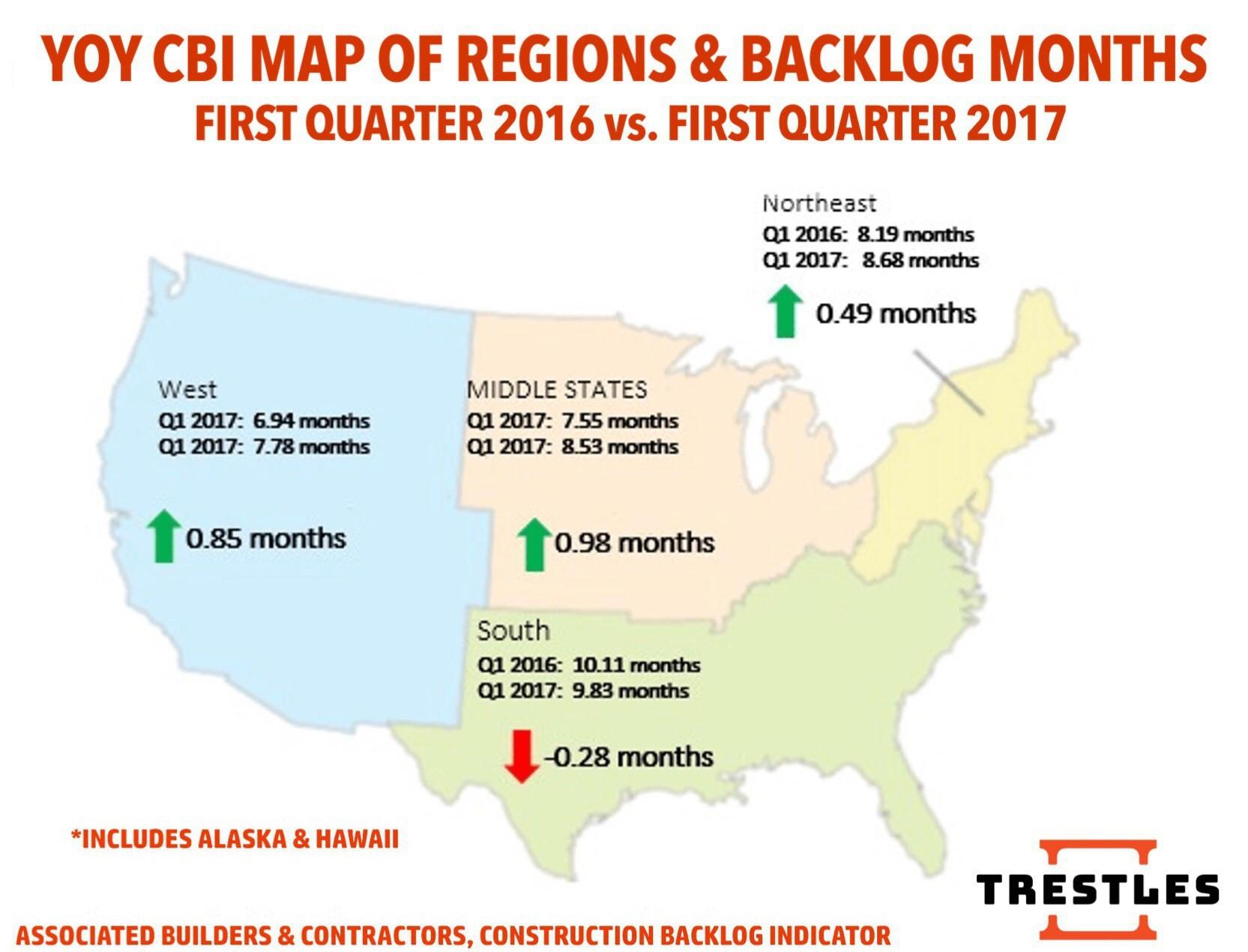 TRESTLES - Year Over Year CBI Map of Regions & Backlog Months