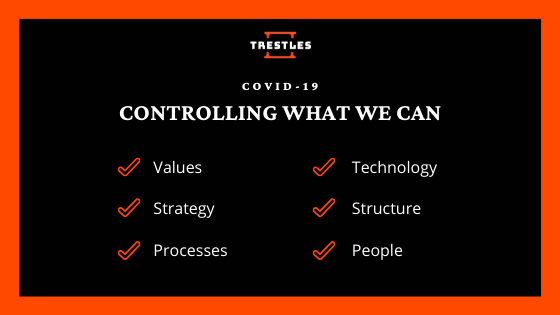 COVID-19 Controlling What We Can
